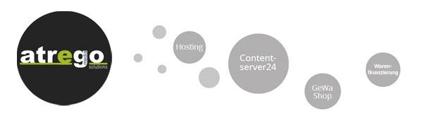 Newsletter Contentserver
